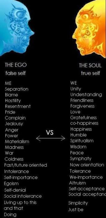 infographic of feelings when it comes from the Ego versus Soul